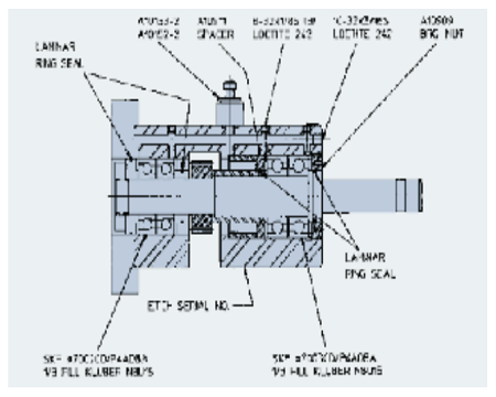 Diagram of filament winding spindle